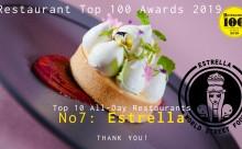Tο Estrella κατακτά την 7η θέση στην κατηγορία Top 10 All-Day Restaurants